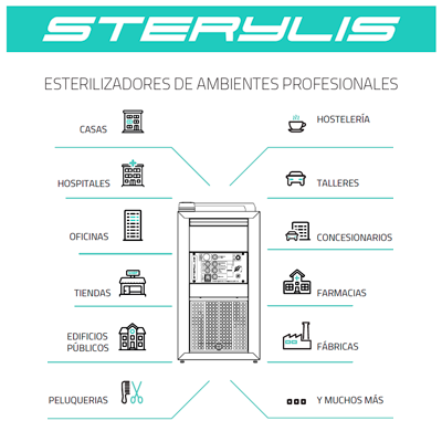 Donde usar sterylis